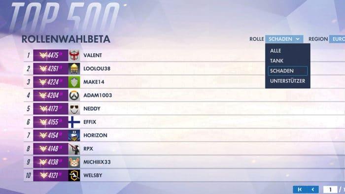 Overwatch Role Queue Top 500 Liste